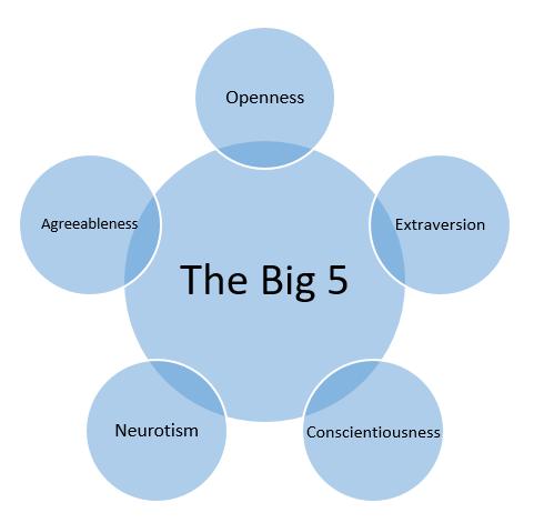 the big five theory pdf