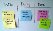 Whiteboard showing a project managers attempt to visualize his process